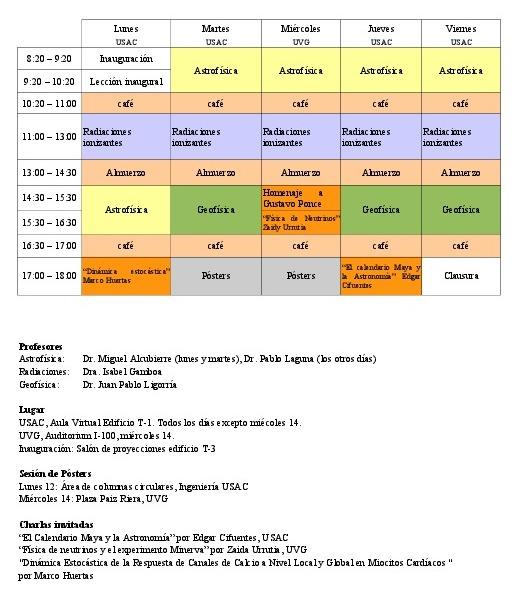 formato itinerario de actividades